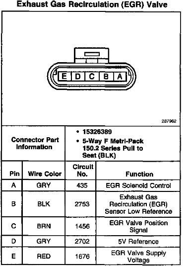 Wc 1363 5 Wire Egr Wiring Diagram Isuzu Free Diagram