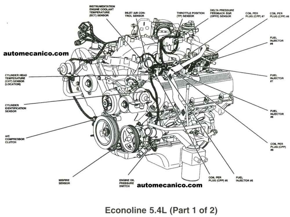 99 Ford V8 Engine Diagram - 2004 F350 Wiring Harness for Wiring Diagram  Schematics | 99 Ford V8 Engine Diagram |  | Wiring Diagram Schematics