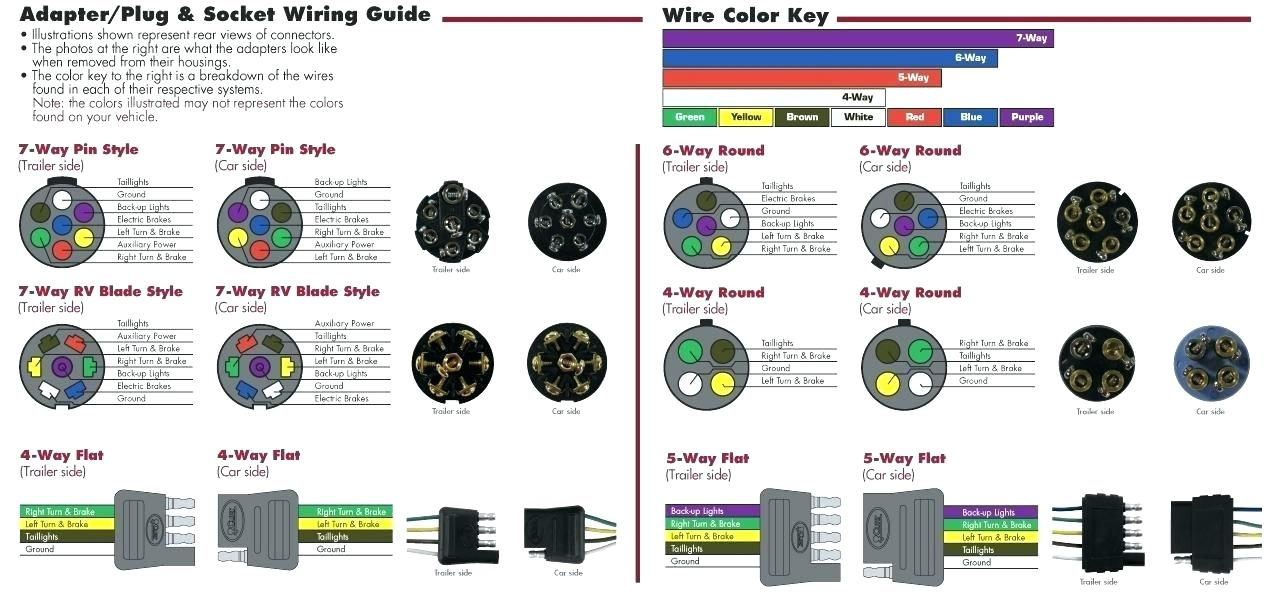 TY_6119] 4 Way Round Trailer Plug Wiring DiagramOver Lexor Rimen Wigeg Mohammedshrine Librar Wiring 101