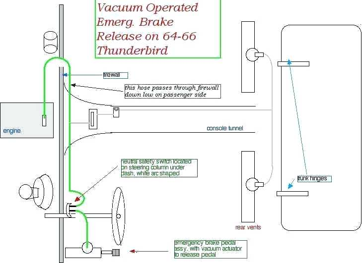 1965 Thunderbird Power Window Wiring Diagram from static-assets.imageservice.cloud