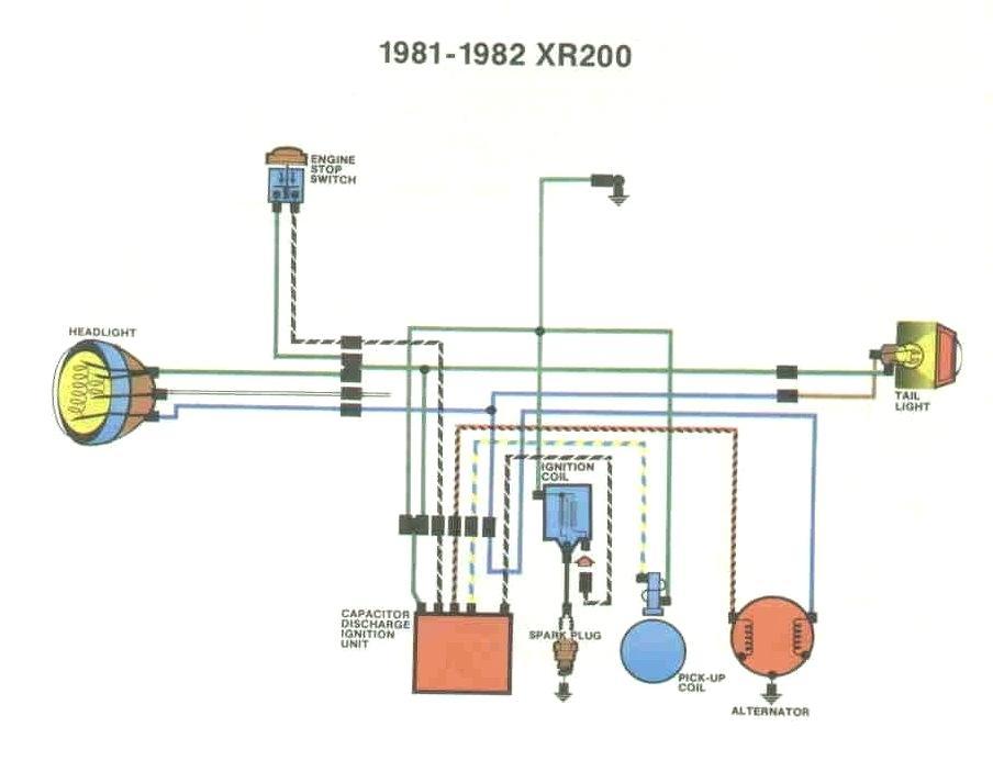 84 xr200r wiring diagram no 7506  diagram of honda motorcycle parts 1981 xr200 a carburetor  diagram of honda motorcycle parts 1981