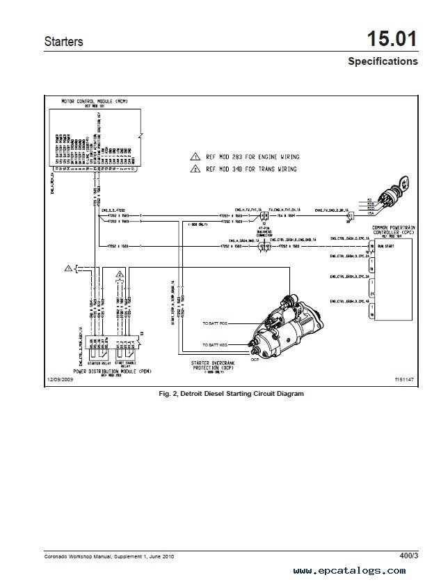 Freightliner Headlight Wiring Diagram from static-assets.imageservice.cloud