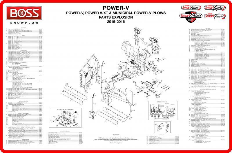 XR_7669] Rt2 Boss Smart Hitch Wiring Schematic Download DiagramGue45 Ologi Emba Mohammedshrine Librar Wiring 101