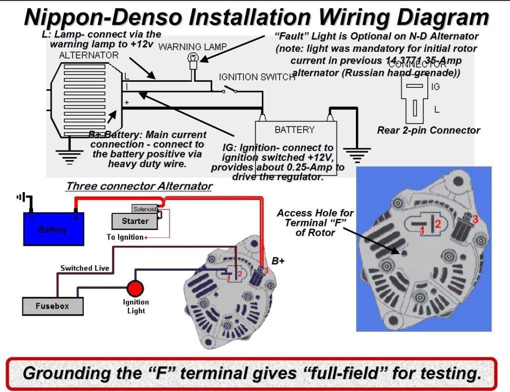 Diagram  Ford E 350 Alternator Wiring Diagram Full Version Hd Quality Wiring Diagram