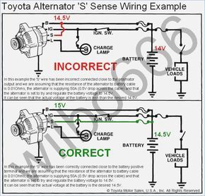 [CSDW_4250]   WL_4379] Solenoid Wiring Diagram On Denso Type 5 Alternator Wiring Diagram  Schematic Wiring | Denso Alternator Yanmar Wiring Diagram |  | Joni Hete Dome Mohammedshrine Librar Wiring 101