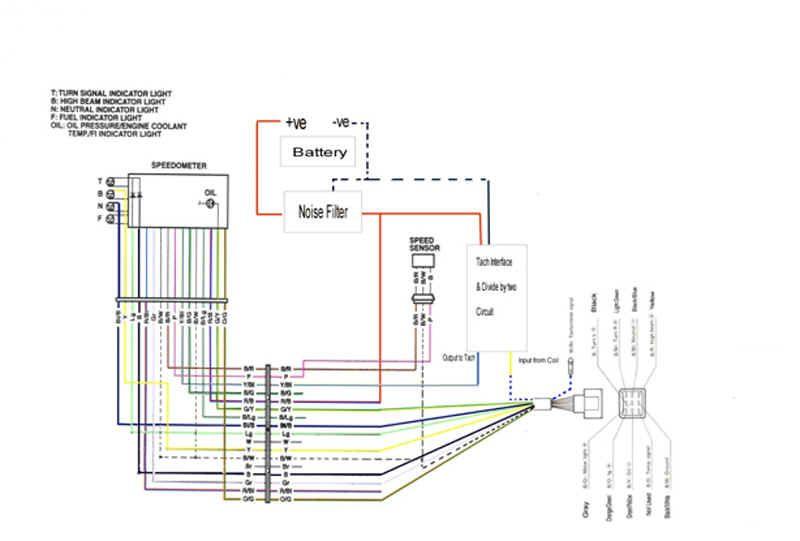 Suzuki Gsxr 750 Wiring Diagram Pics