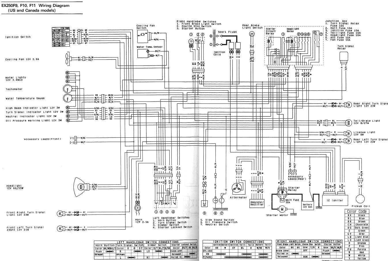 LO_4526] 2006 Honda Metropolitan Wiring DiagramKweca Isra Benkeme Mohammedshrine Librar Wiring 101