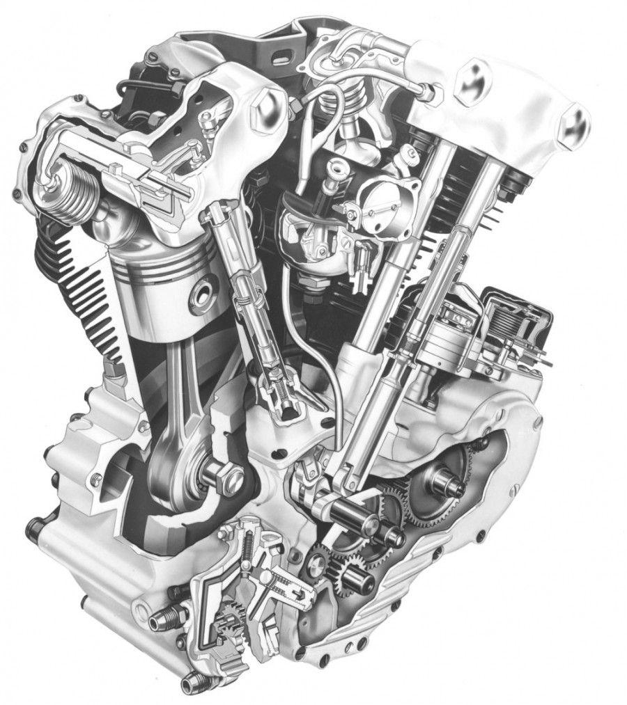 FO_1048] Harley Evolution Engine Diagram Free DiagramDadea Tivexi Inama Mohammedshrine Librar Wiring 101