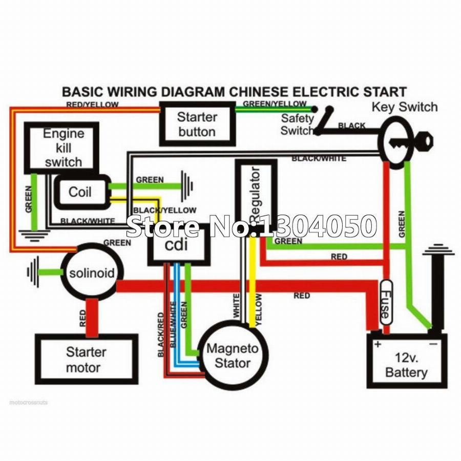 Awesome Switch Wiring Diagram 50Cc Wiring Diagram B7 Wiring Cloud Eachirenstrafr09Org