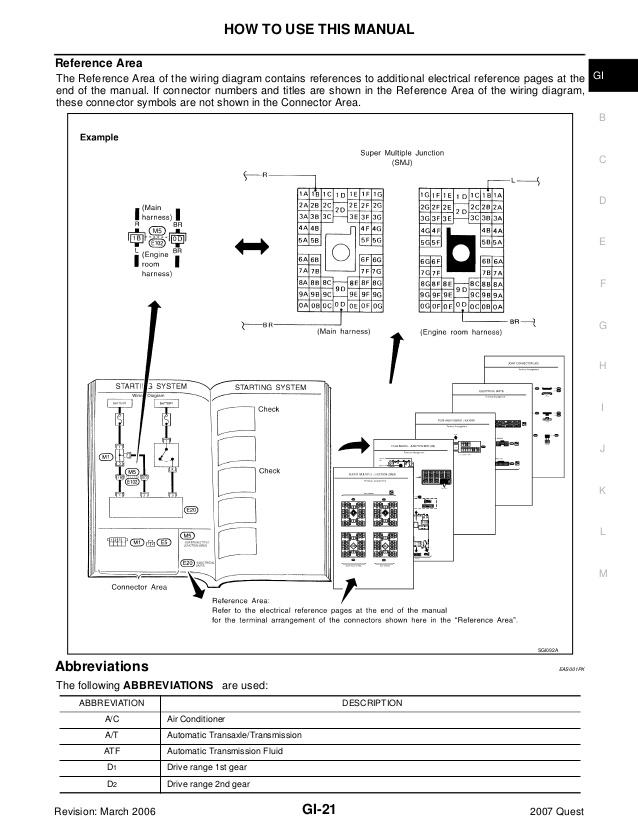 2007 nissan quest fuse diagram - wiring database post leader-digress -  leader-digress.jobsaltasu.it  leader-digress.jobsaltasu.it