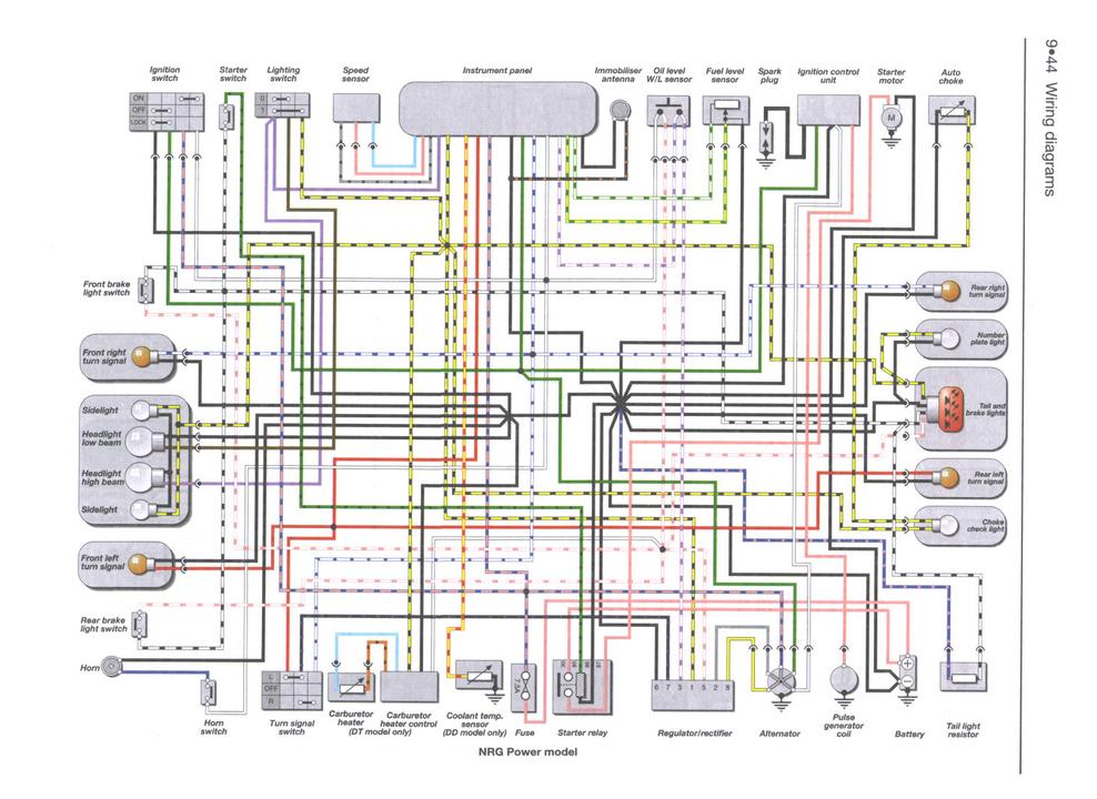 Piaggio Nrg 50 Wiring Diagram