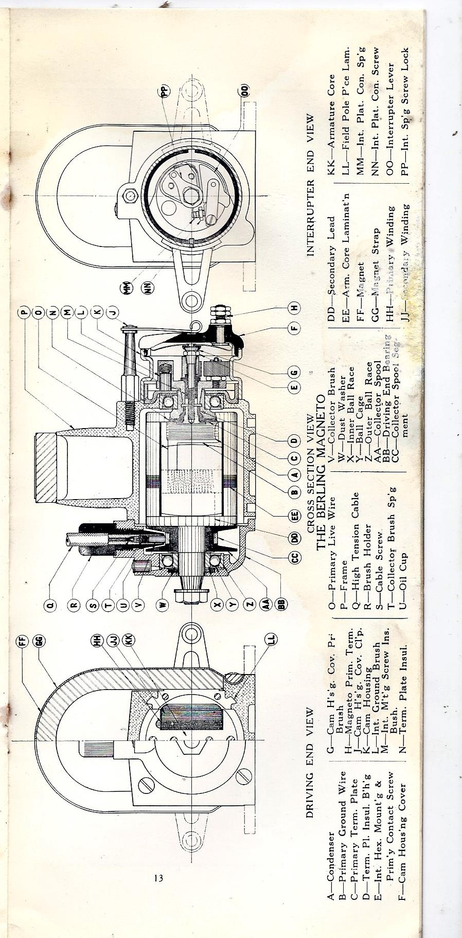 VB_4111] Oreck Xl Switch Wiring Diagram Wiring DiagramRmine Dadea Bupi Vesi Amenti Over Benkeme Rine Umize Ponge Mohammedshrine  Librar Wiring 101