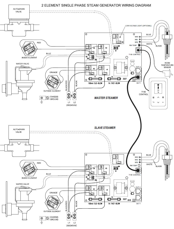 Ao 1434 Velux Integra Wiring Diagram Wiring Diagram
