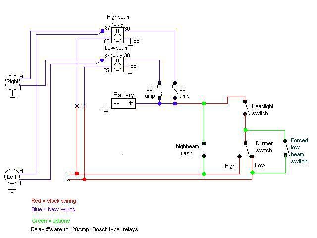 Surprising Highbeam Wiring Diagram Standard Circuit Diagram Template Wiring Cloud Uslyletkolfr09Org