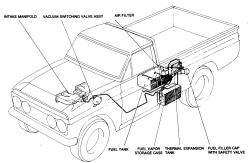 93 Nissan Truck Fuel Filter - Wiring Diagramsbite.need.lesvignoblesguimberteau.fr