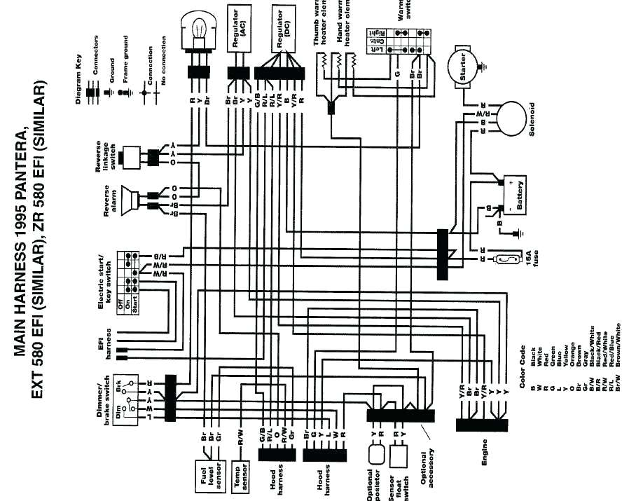 [DIAGRAM_5NL]  RO_4239] 1998 Arctic Cat 300 Wiring Diagram Wiring Diagram | Arctic Cat 580 Wiring Diagram |  | Lous Omit Mecad Expe Bachi Effl Amenti Garna Majo Nekout Expe Nnigh Benkeme  Mohammedshrine Librar Wiring 101