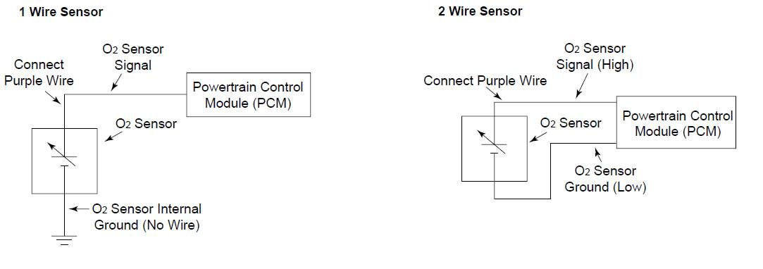 Stupendous Wiring Gauges 240Sx Basic Electronics Wiring Diagram Wiring Cloud Ostrrenstrafr09Org