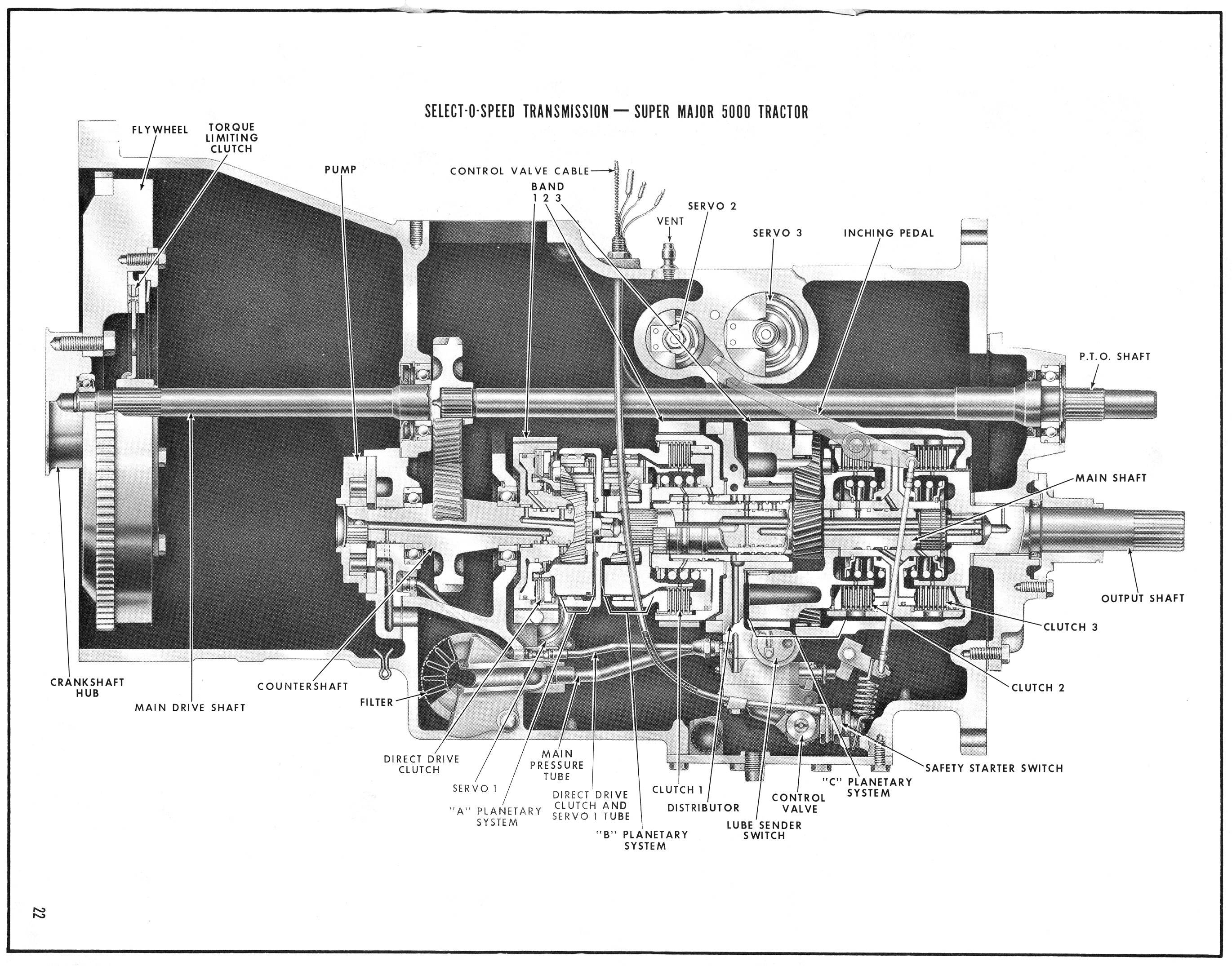 1964 ford 2000 tractor wiring diagram wc 1644  1964 ford 5000 tractor wiring diagram schematic wiring  1964 ford 5000 tractor wiring diagram