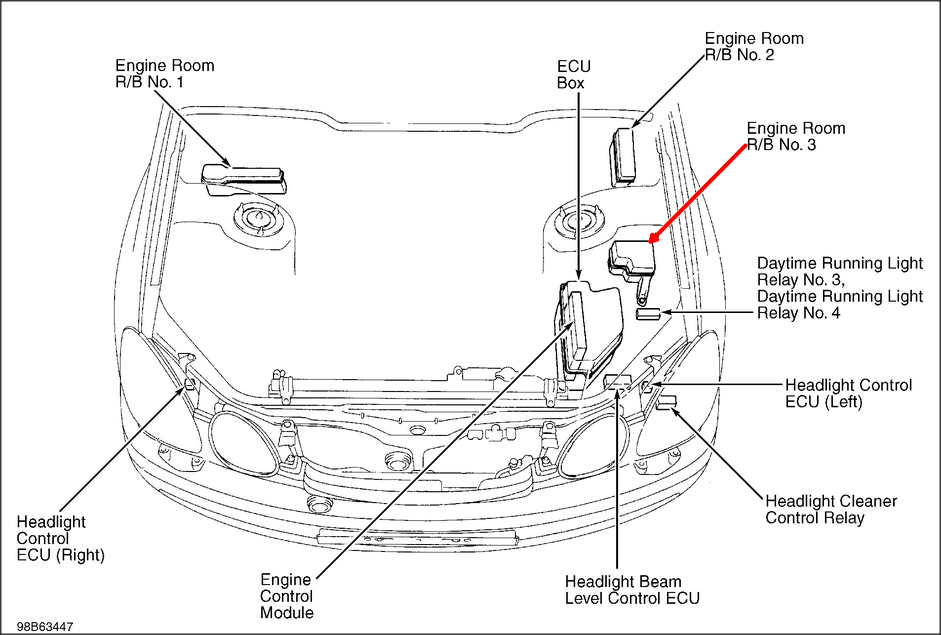 [SCHEMATICS_4LK]  LA_1323] Lexus Gs300 Relay Diagram Wiring Diagram | Lexus Gs300 Ac Wiring Diagram |  | Coun Ntnes Epsy Ittab Pendu Rdona Nful Dome Lite Kicep Sianu Emba  Mohammedshrine Librar Wiring 101