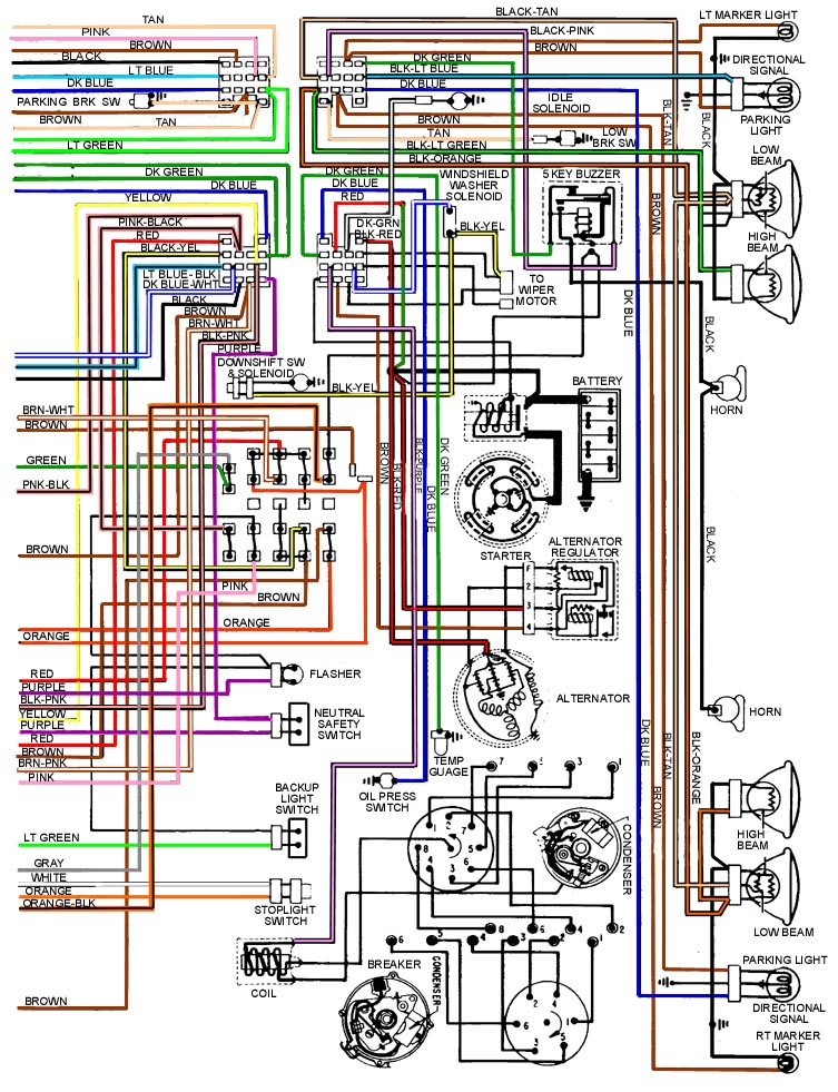 Astounding 1967 Dodge Coronet Rt Wiring Diagram Basic Electronics Wiring Diagram Wiring Cloud Vieworaidewilluminateatxorg