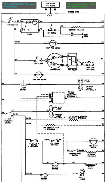 Phenomenal Whirlpool Duet Wiring Diagram Basic Electronics Wiring Diagram Wiring Cloud Lukepaidewilluminateatxorg