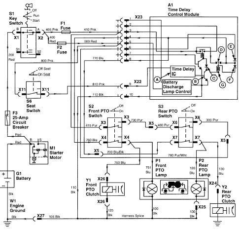 [DVZP_7254]   CG_2818] John Deere Wire Diagram Free Diagram | John Deere Wiring Diagrams Free |  | Itis Stre Over Marki Xolia Mohammedshrine Librar Wiring 101