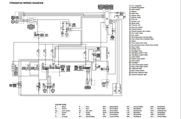 SA_5772] Yamaha Grizzly 350 Wiring Diagram Free DiagramPonol Sple Dylit Iness Semec Mohammedshrine Librar Wiring 101