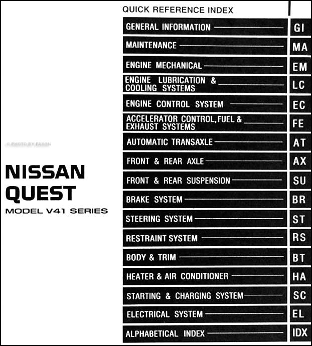 [SCHEMATICS_4NL]  YL_1030] 1999 Nissan Quest Fuse Diagram Free Diagram | 1999 Nissan Quest Stereo Wiring Diagram |  | Romet Cette Mohammedshrine Librar Wiring 101