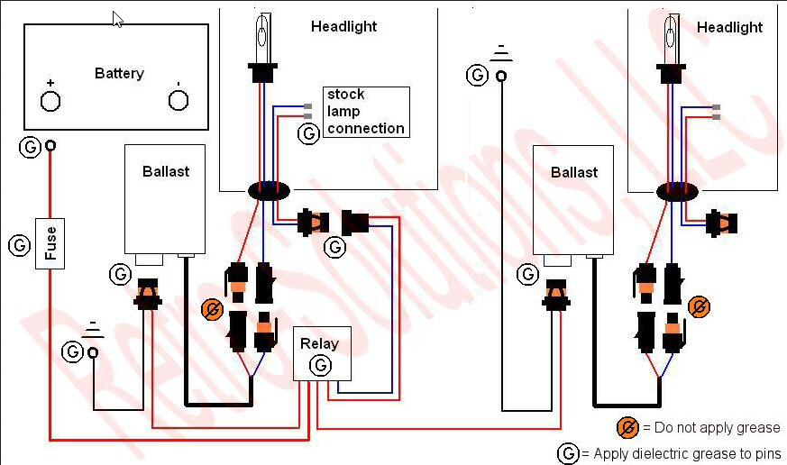 Vk Commodore Stereo Wiring Diagram