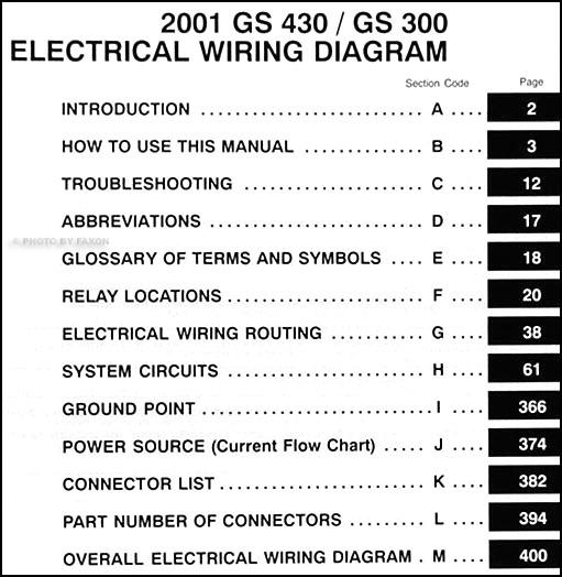 vr_7866] 2001 lexus gs300 wiring diagram free diagram  pap sieg sapebe unec ologi xolia umng mohammedshrine librar wiring 101
