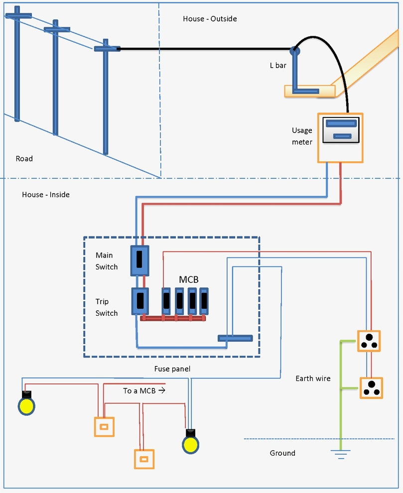 LL_0506] Collection Electrical Residential Wiring Diagrams Pictures Diagrams  Free DiagramStica Trons Mohammedshrine Librar Wiring 101