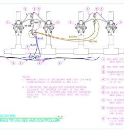 Rainbird Wiring Diagram - Car Fuse Box Light for Wiring Diagram SchematicsWiring Diagram Schematics