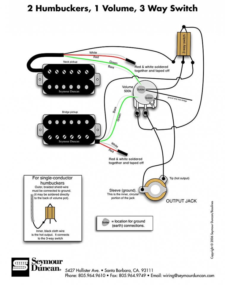 [SCHEMATICS_44OR]  EE_6080] Charvel Wiring Diagrams Download Diagram | Charvel Guitar Wiring Diagrams |  | Kweca Hroni Nekout Hendil Mohammedshrine Librar Wiring 101