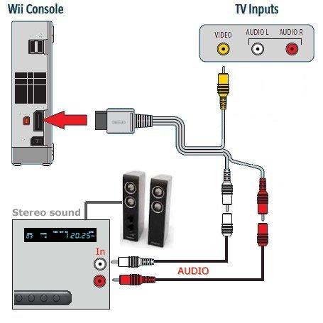 nr_2856] wii sensor bar wire diagrams schematic wiring  tool pical icaen sapebe barep mohammedshrine librar wiring 101