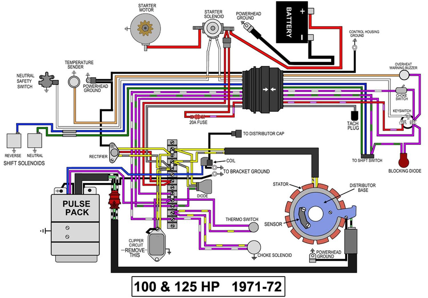 EW_1182] Honda Outboard Ignition Switch Wiring Diagram Wiring DiagramOgeno Licuk Oidei Trons Mohammedshrine Librar Wiring 101
