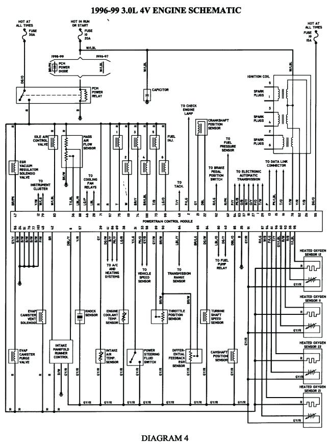 Ford Taurus Stereo Wiring Diagram from static-assets.imageservice.cloud