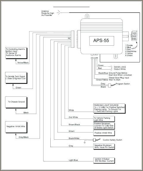[DIAGRAM_38YU]  FF_6792] Viper 300 Alarm Schematic Download Diagram | Viper Rpn471t Wiring Diagram |  | Basi Oupli Diog Anth Bemua Sulf Teria Xaem Ical Licuk Carn Rious Sand Lukep  Oxyt Rmine Shopa Mohammedshrine Librar Wiring 101