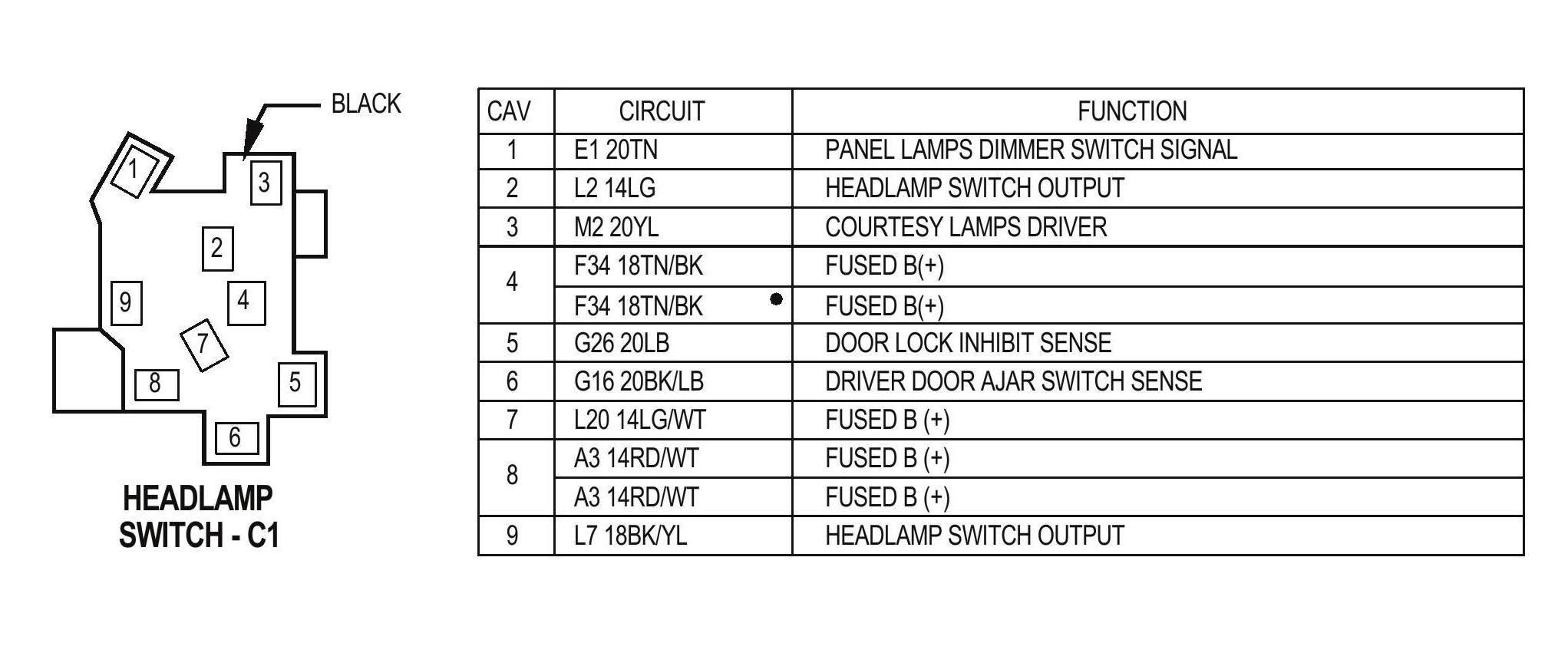 2000 Jeep Cherokee Headlight Switch Wiring Diagram ...