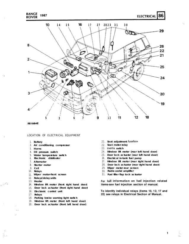 Diagram 2001 Land Rover Discovery Fuse Box Diagram Wiring Full Version Hd Quality Diagram Wiring Botdiagramj Museozannato Agnochiampo It