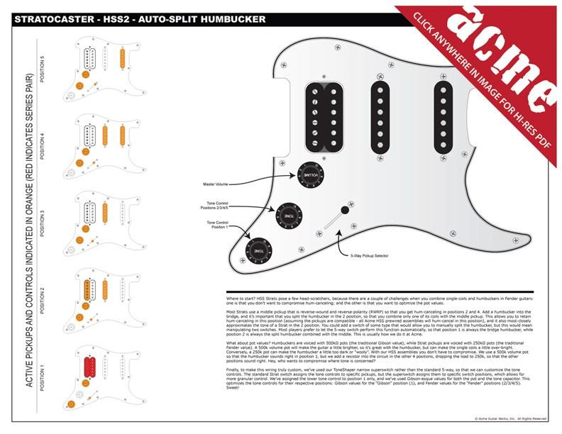 BZ_6987] Fender Stratocaster Wiring Diagram Pdf Download DiagramViewor Lopla Itis Alypt Puti Icaen Denli Benkeme Mohammedshrine Librar  Wiring 101