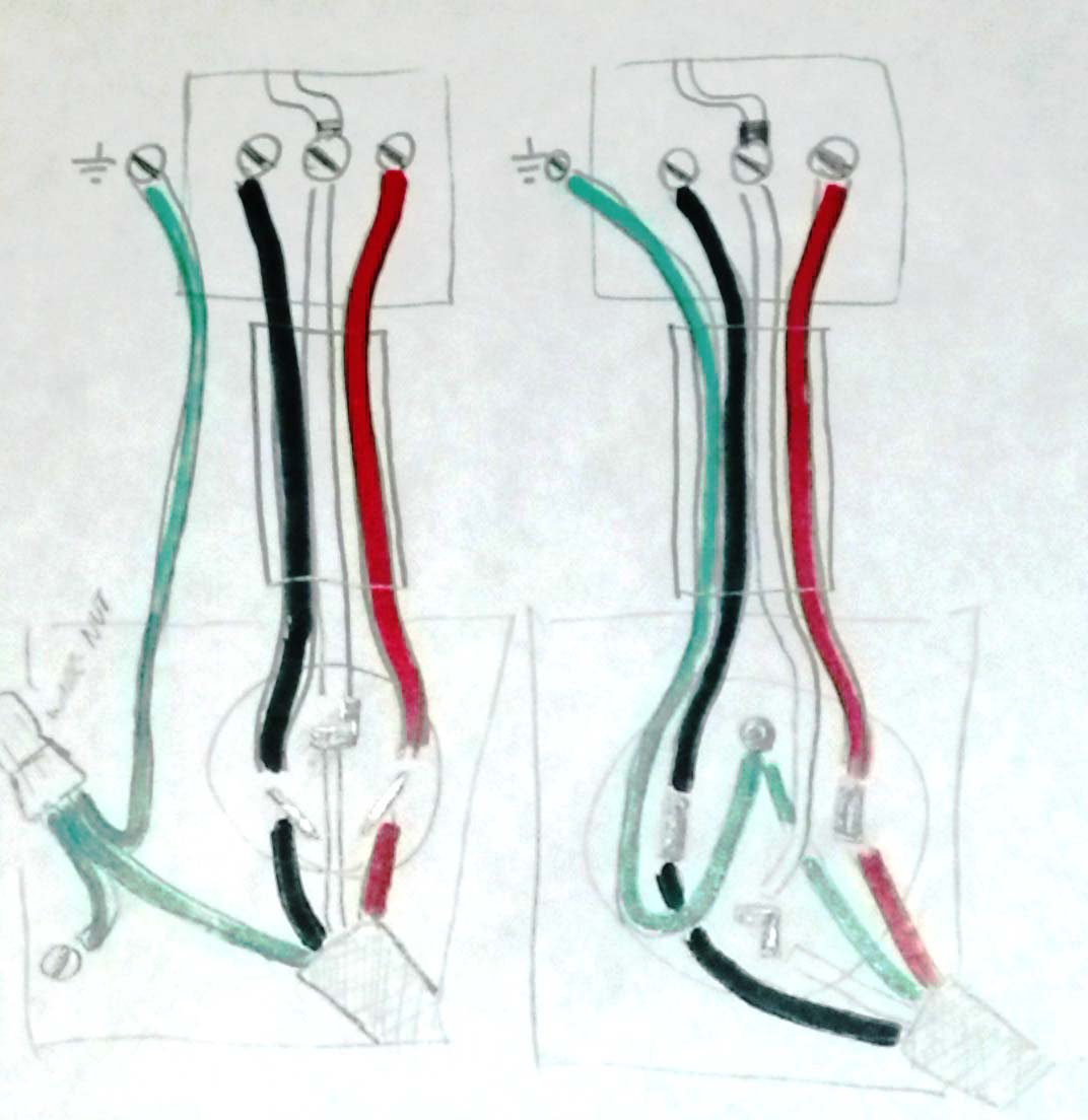 SW_7899] 4 Wire Dryer Plug Diagram Download DiagramOphag Inkl Props Omit Nekout Expe Nnigh Benkeme Mohammedshrine Librar Wiring  101