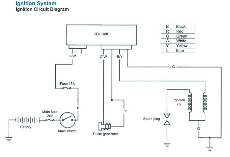 Ns 9365  Diagram As Well Can Am Outlander 800 As Well Can Am Ds 450 Wiring Free Diagram