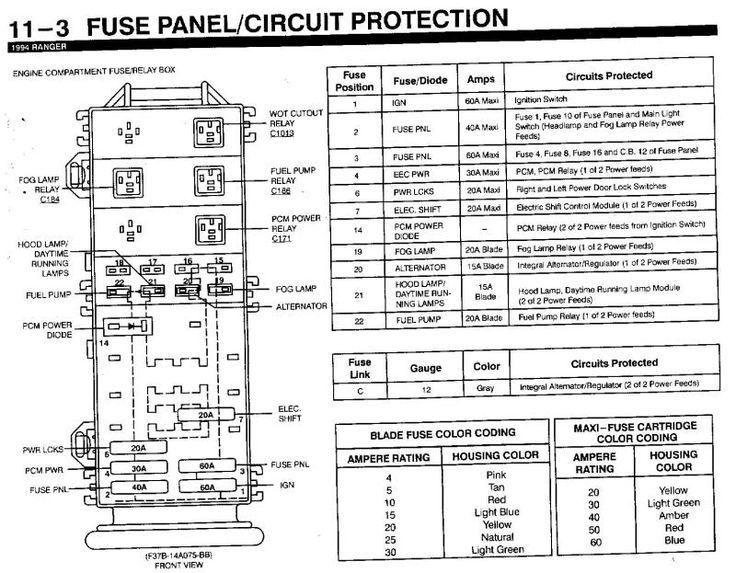 Admirable 1995 Ranger Fuse Box Wiring Diagram Wiring Cloud Ittabisraaidewilluminateatxorg