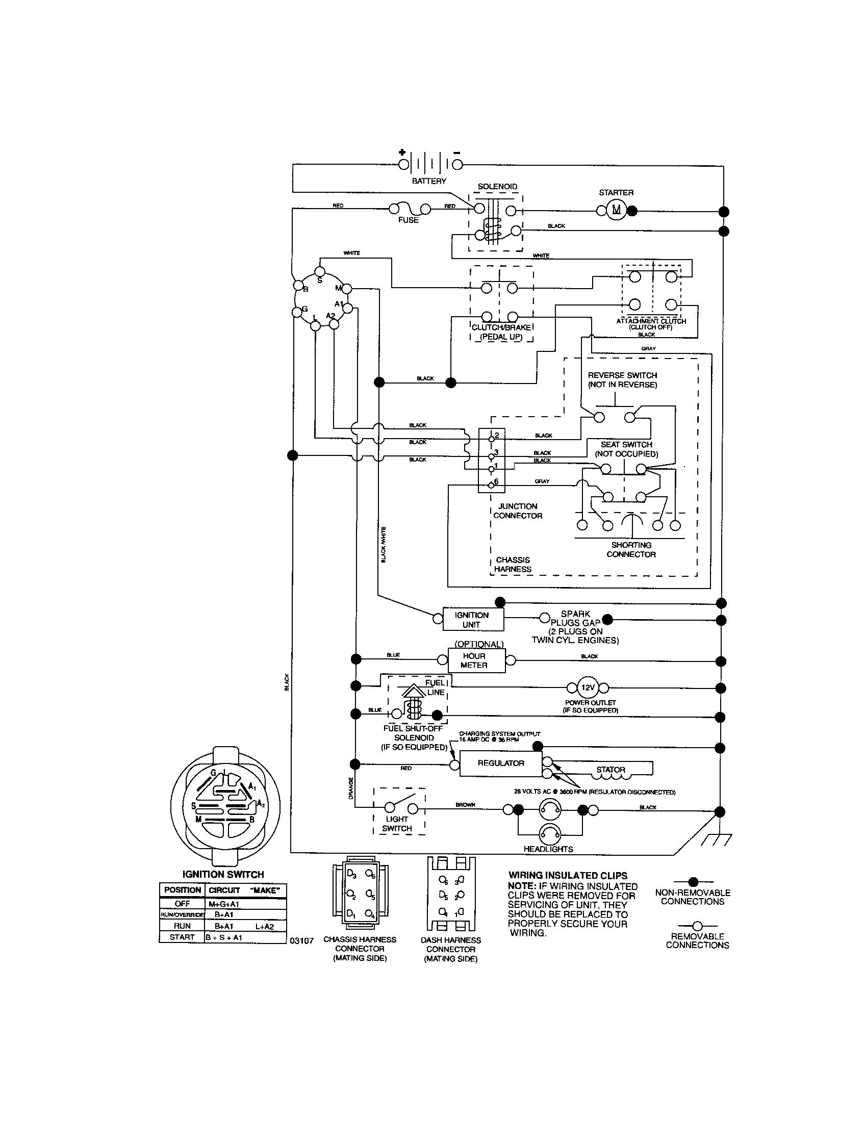 Excellent Craftsman Starter Wiring Diagram Diagram Data Schema Wiring Cloud Hylecsynyskathapolobarbaosophdenlimohammedshrineorg
