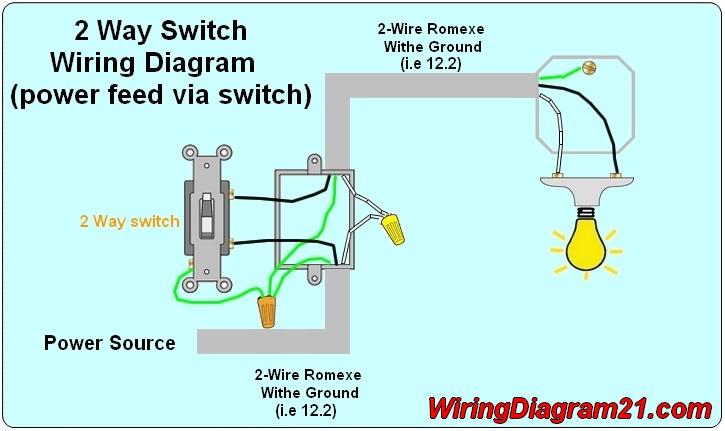Pleasing House Wiring Switch Wiring Diagram Wiring Cloud Hisonepsysticxongrecoveryedborg