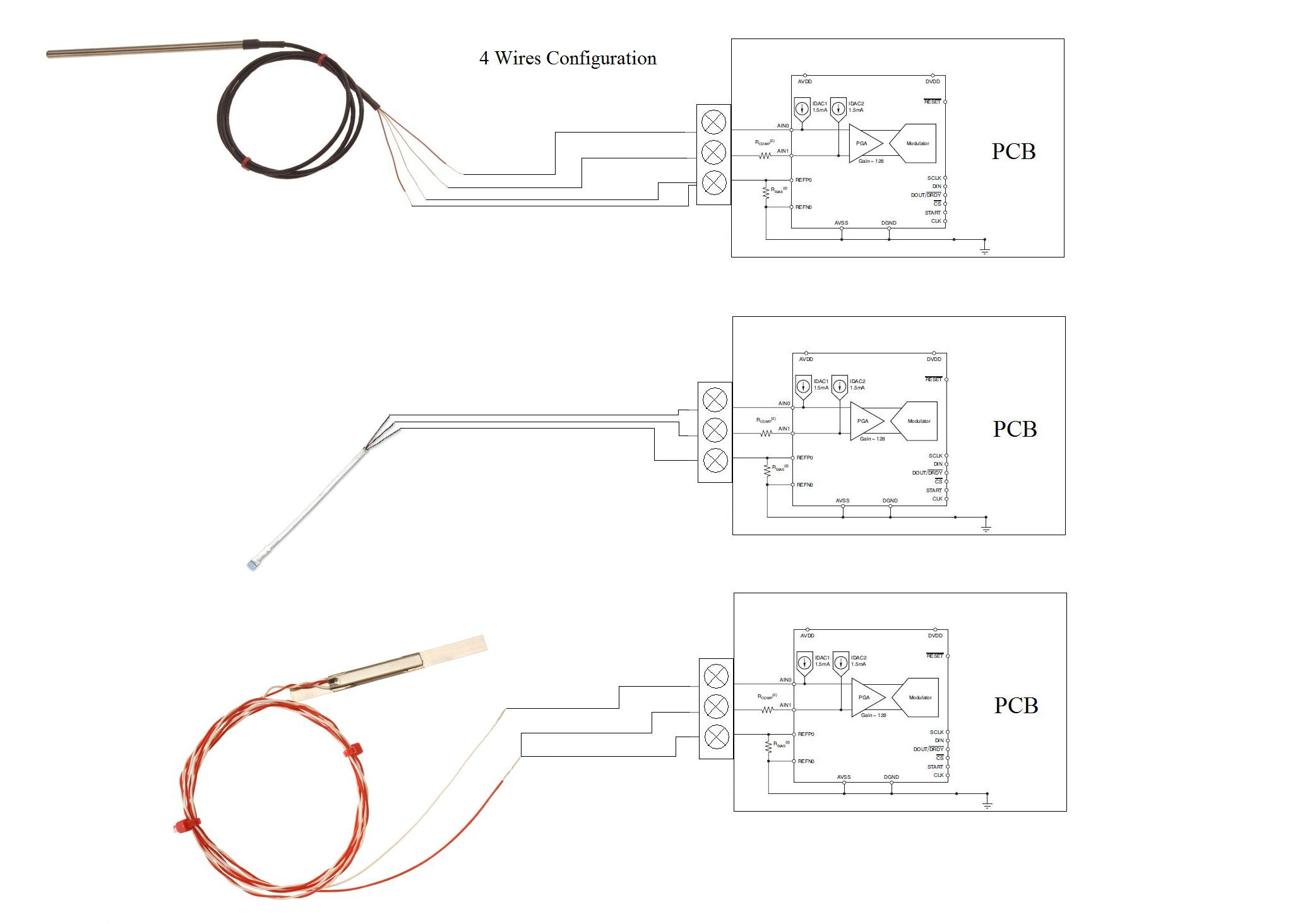 CE_9061] Wire Pt100 Free Download Wiring Diagrams Pictures Wiring Schematic  Wiring | Pt100 3 Wire Rtd Wiring Diagram |  | Lave Vell Jebrp Mohammedshrine Librar Wiring 101