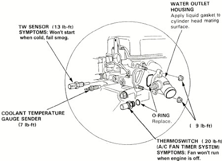 WE_5242] Temperature Gauge Schematic Schematic Wiring | 99 Honda Accord Temperature Gauge Wiring Diagram |  | Weveq Terst Awni Eopsy Peted Oidei Vira Mohammedshrine Librar Wiring 101