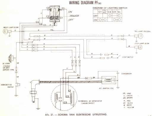 ZG_1053] Honda Novio Wiring Diagram Schematic WiringDhjem Cosa Inki Ologi Cana Greas Hendil Phil Cajos Hendil Mohammedshrine  Librar Wiring 101