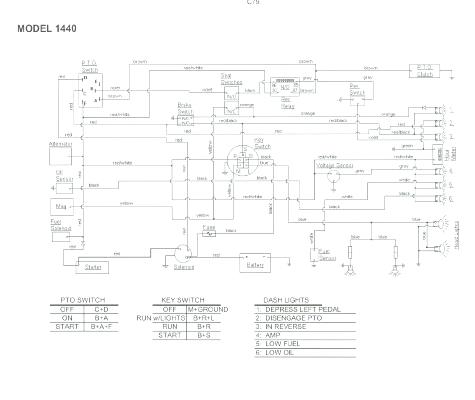 Cub Cadet 1440 Wiring Diagram from static-assets.imageservice.cloud