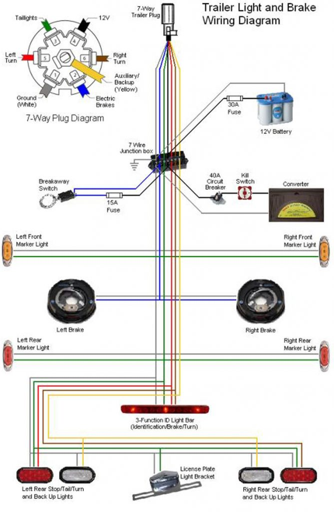 At 3076 Hopkins Wire Trailer Plug Wiring Diagram Wiring Diagram
